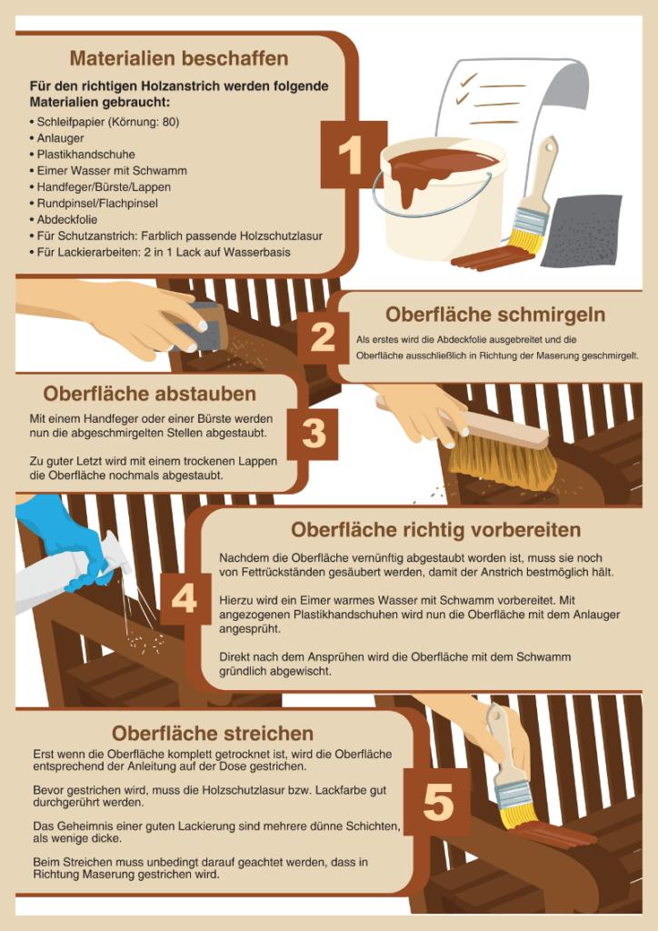 Infografik Gartenbank aus Holz streichen